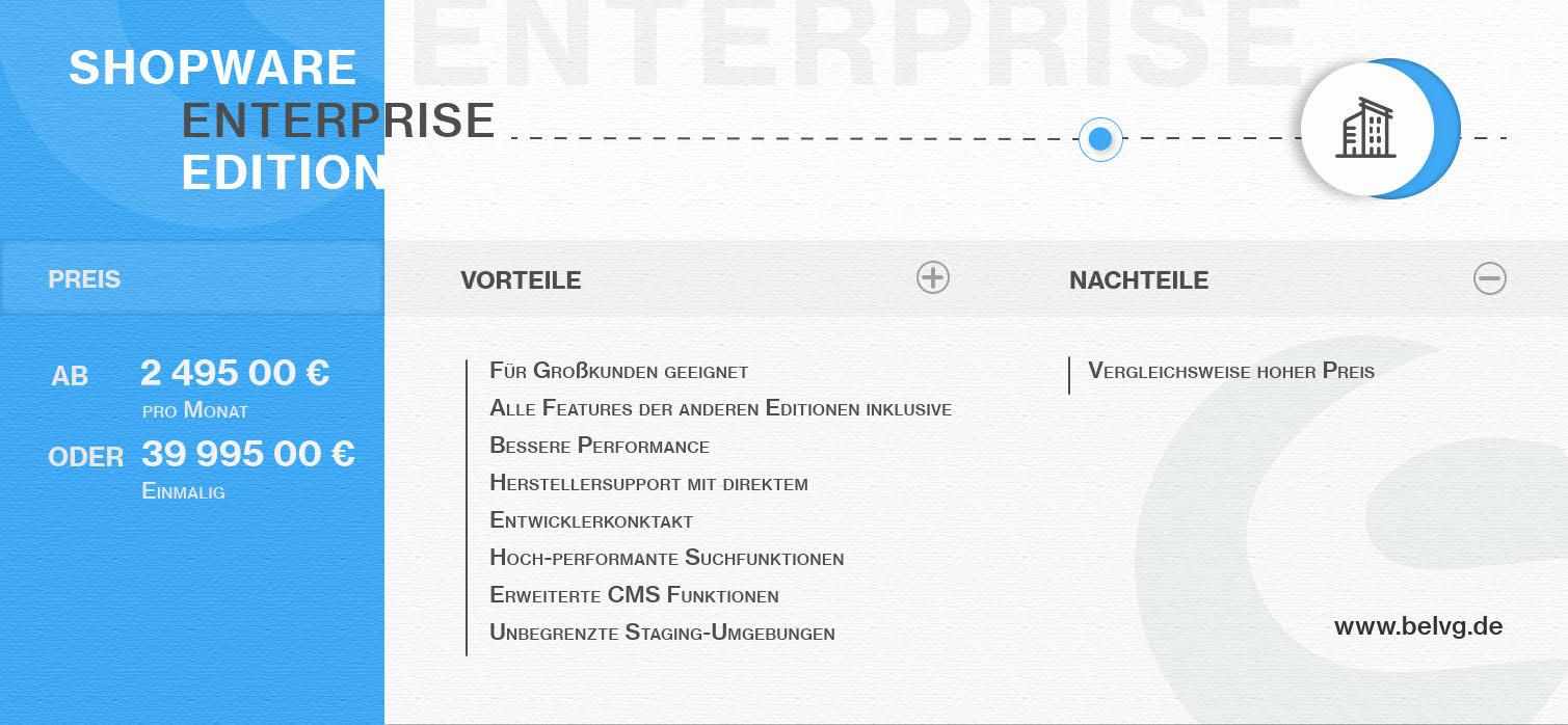 shopware-enterprise