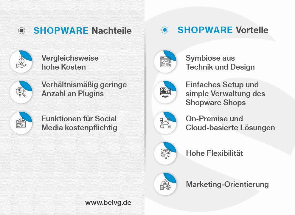 shopware-vorteile-nachteile